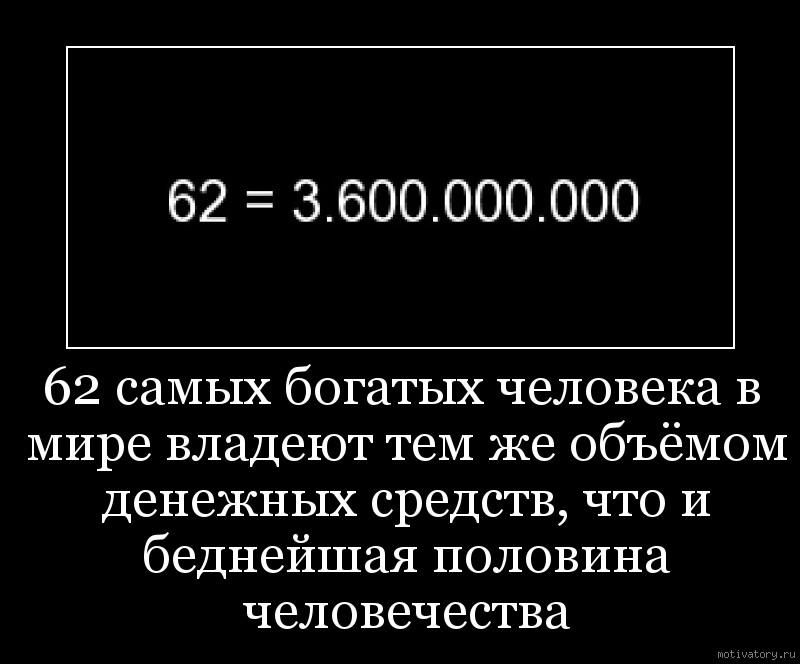 62 самых богатых человека в мире владеют тем же объёмом денежных средств, что и беднейшая половина человечества