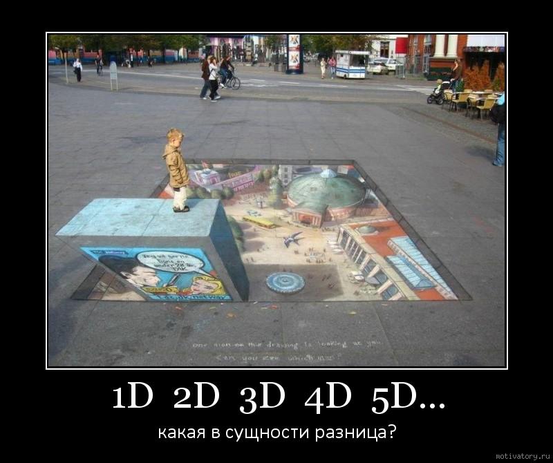 1D  2D  3D  4D  5D...