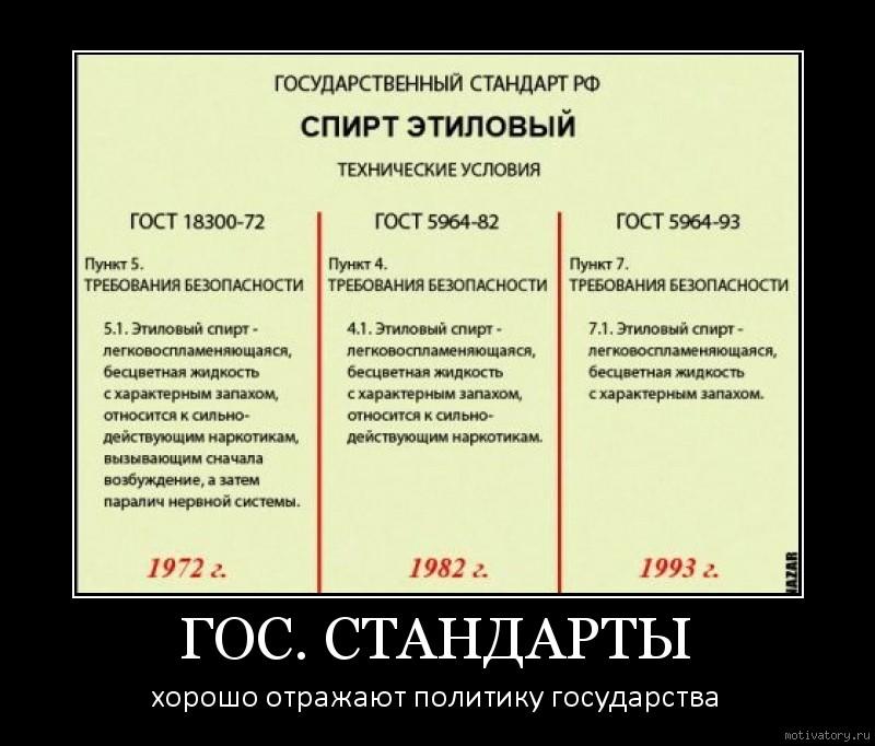 ГОС. СТАНДАРТЫ